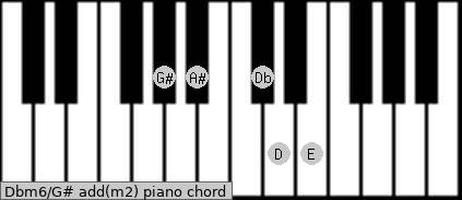 Dbm6/G# add(m2) piano chord