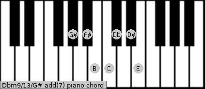 Dbm9/13/G# add(7) piano chord