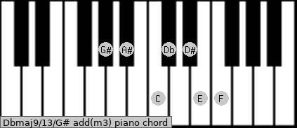 Dbmaj9/13/G# add(m3) piano chord