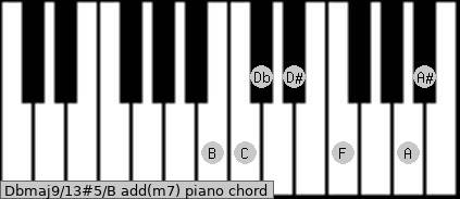 Dbmaj9/13#5/B add(m7) piano chord