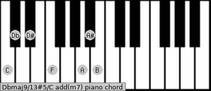 Dbmaj9/13#5/C add(m7) piano chord