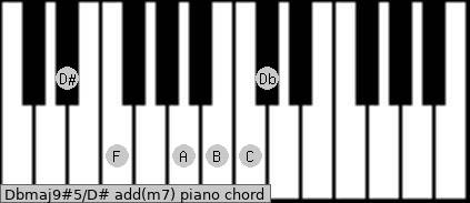 Dbmaj9#5/D# add(m7) piano chord