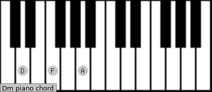 Dm Piano Chord | D minor Charts, Sounds and Intervals