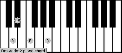 Dm add(m2) piano chord