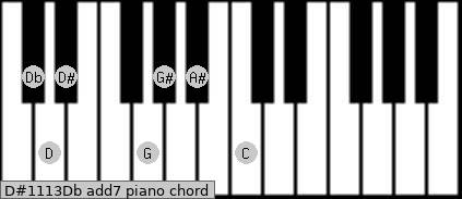 D#11/13/Db add(7) piano chord