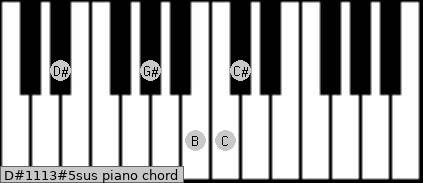 D#11/13#5sus piano chord