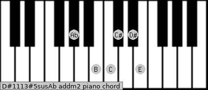 D#11/13#5sus/Ab add(m2) piano chord