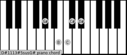 D#11/13#5sus/G# piano chord