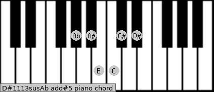D#11/13sus/Ab add(#5) piano chord
