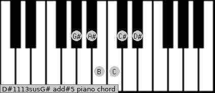 D#11/13sus/G# add(#5) piano chord
