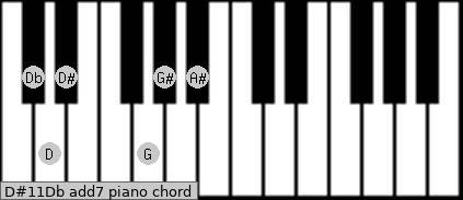 D#11/Db add(7) piano chord
