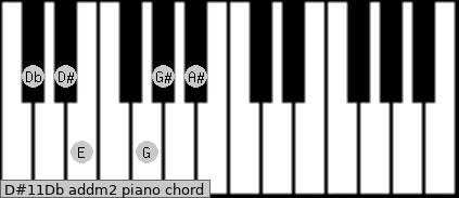 D#11/Db add(m2) piano chord
