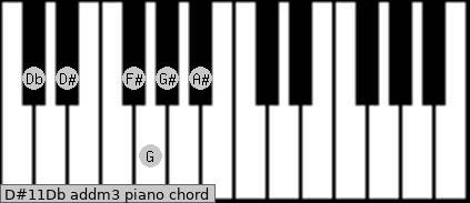 D#11/Db add(m3) piano chord