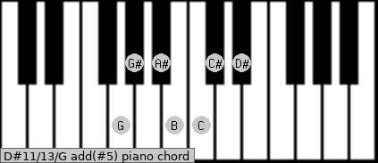 D#11/13/G add(#5) piano chord
