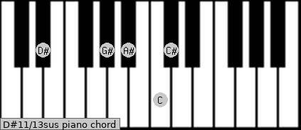D#11/13sus piano chord