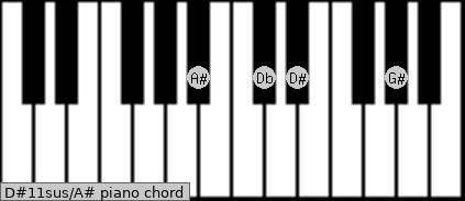 D#11sus\A# piano chord