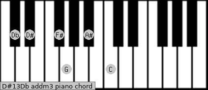 D#13/Db add(m3) piano chord