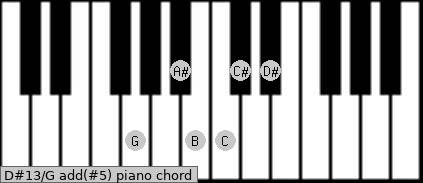 D#13/G add(#5) piano chord