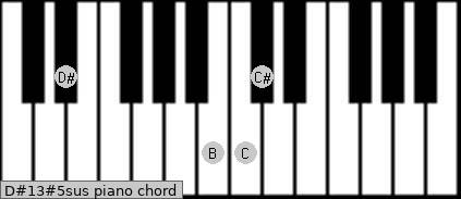 D#13#5sus piano chord