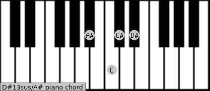 D#13sus\A# piano chord