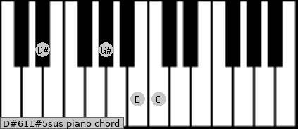 D#6/11#5sus piano chord