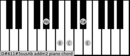 D#6/11#5sus/Ab add(m2) piano chord