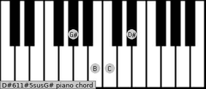 D#6/11#5sus/G# piano chord