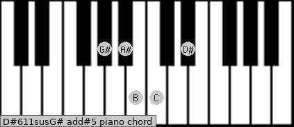 D#6/11sus/G# add(#5) piano chord