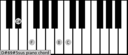 D#6/9#5sus piano chord