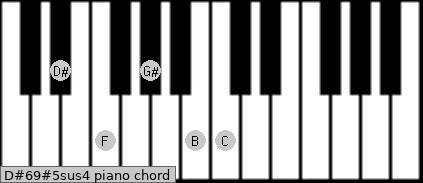 D#6/9#5sus4 piano chord