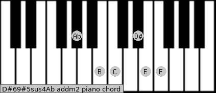 D#6/9#5sus4/Ab add(m2) piano chord