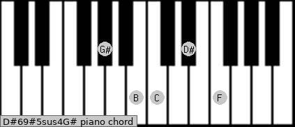 D#6/9#5sus4/G# piano chord