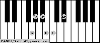 D#6/11/G add(#5) piano chord