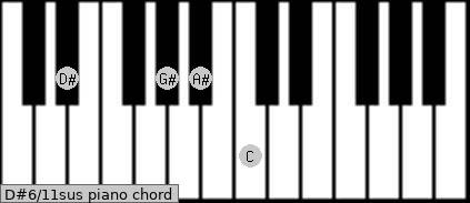 D#6/11sus piano chord