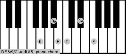 D#6/9/G add(#5) piano chord