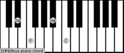 D#6/9sus piano chord