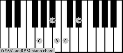 D#6/G add(#5) piano chord