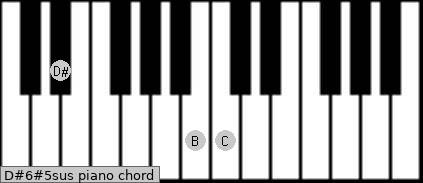 D#6#5sus piano chord