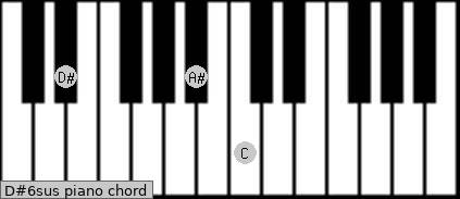 D#6sus piano chord