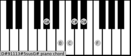 D#9/11/13#5sus/G# piano chord