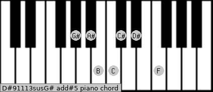 D#9/11/13sus/G# add(#5) piano chord