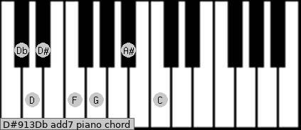 D#9/13/Db add(7) piano chord