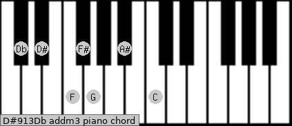 D#9/13/Db add(m3) piano chord