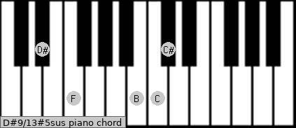 D#9/13#5sus piano chord