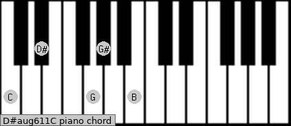 D#aug6/11/C Piano chord chart