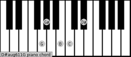 D#aug6/11/G Piano chord chart