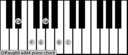 D#aug6/9 add(4) piano chord