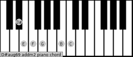 D#aug6/9 add(m2) piano chord