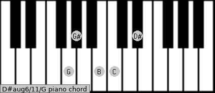 D#aug6/11/G piano chord
