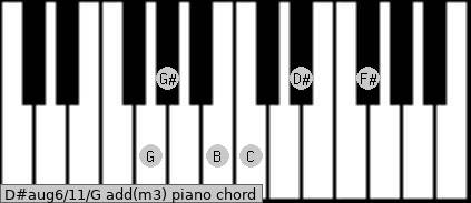 D#aug6/11/G add(m3) piano chord